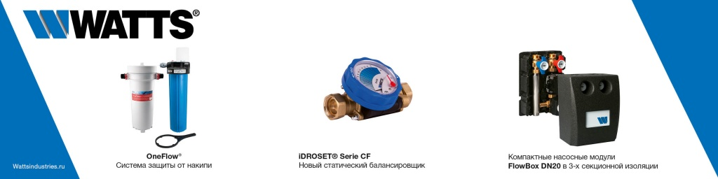 Акватерм Москва 2020 | Aquatherm Moscow 2020
